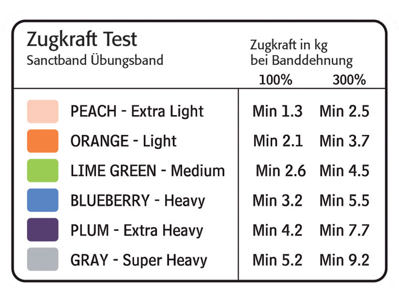 Sanctband-Zugkraft-Angaben-in-KG